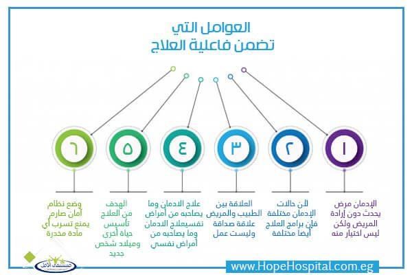 عوامل علاج ادمان المخدرات